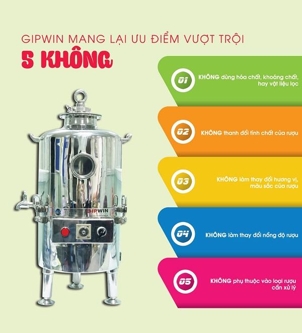 Máy Khử Độc Rượu Gipwin với ưu điểm 5 không